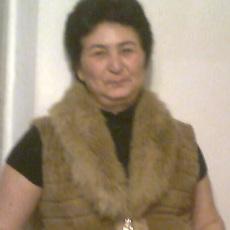 Сайт знакомства киргизии женщины за 40 знакомства фото